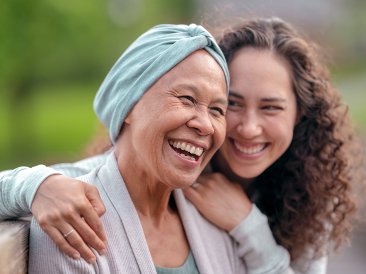 Ovarian Cancer Types Diagnosis And Treatment