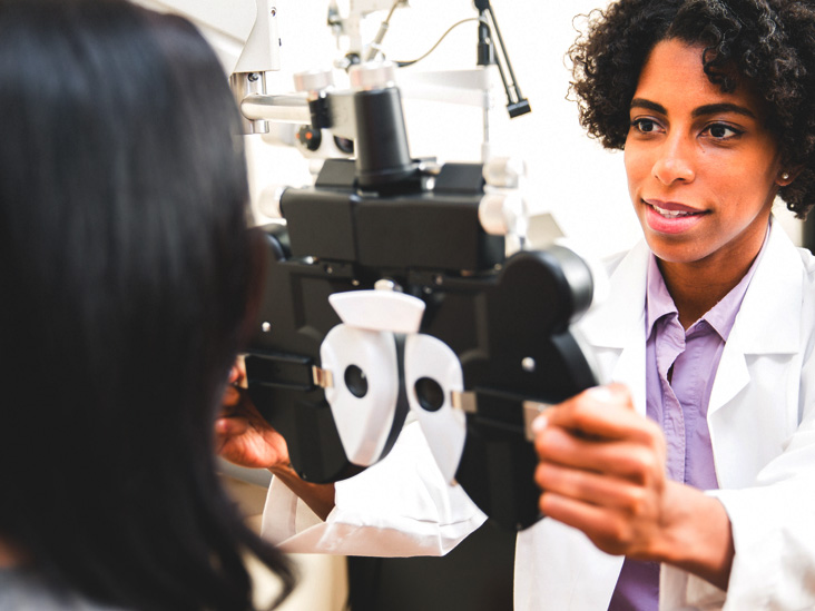 How Bad Is My Eye Prescription?