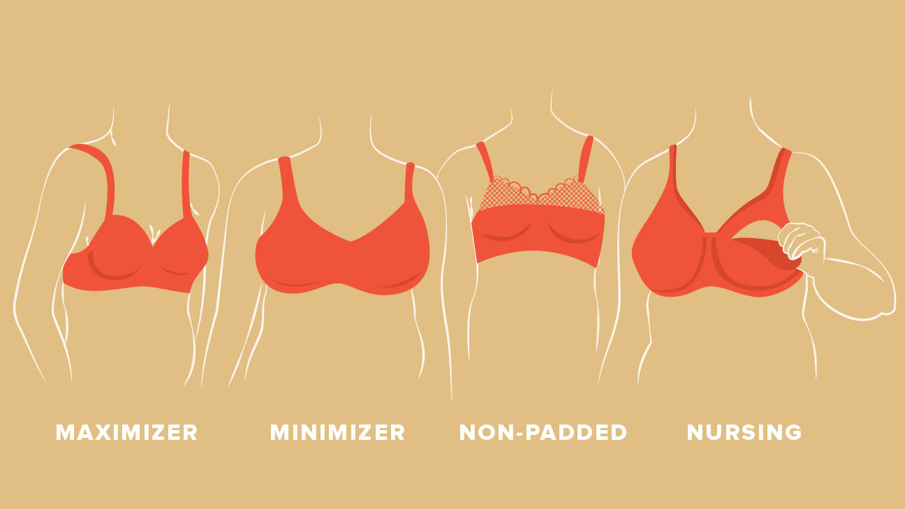 Most supportive nursing bra for large breasts 31 Types Of Bras Cups Straps Support Sizing And More