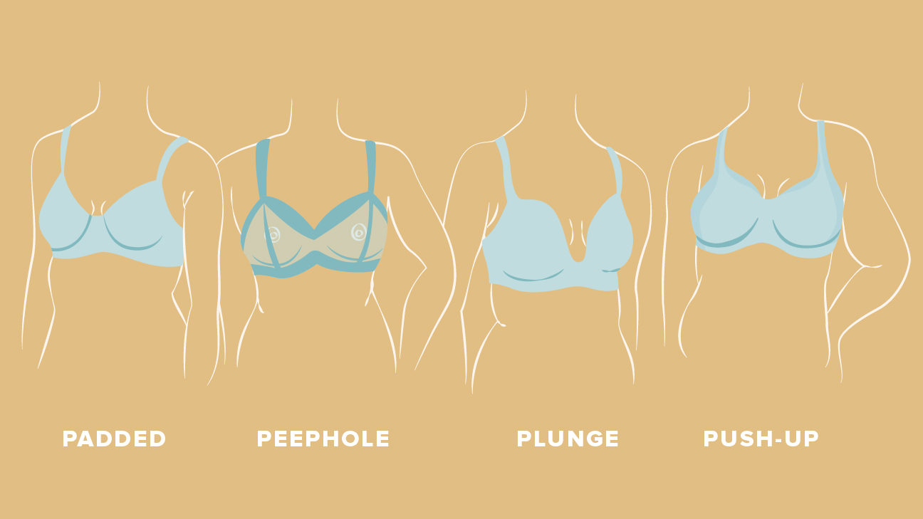 aaca1b748cb 31 Types of Bras  Cups