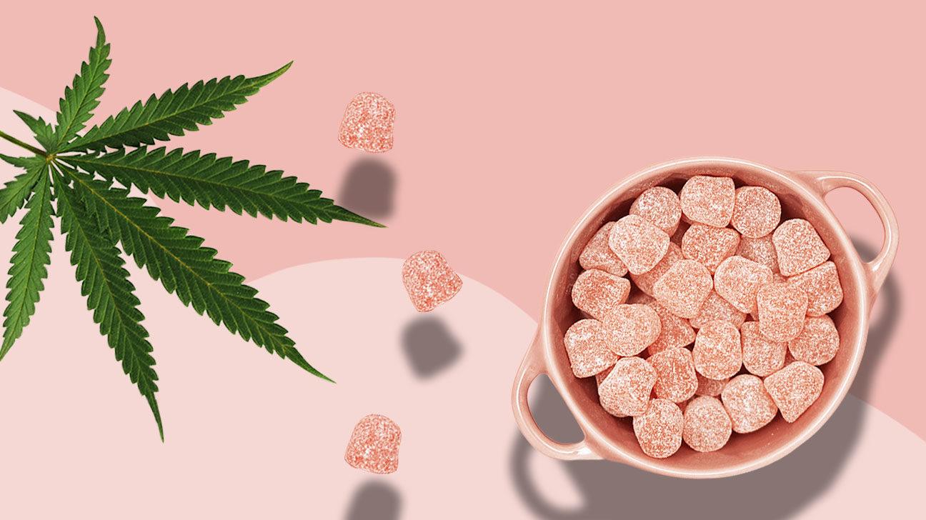 Best Cbd Gummies Of 2020