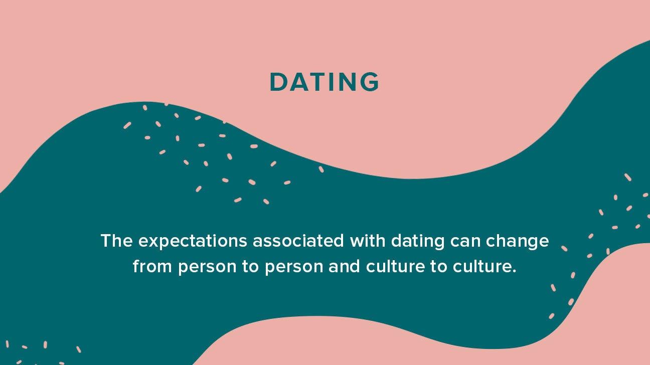 Diverse site de dating)