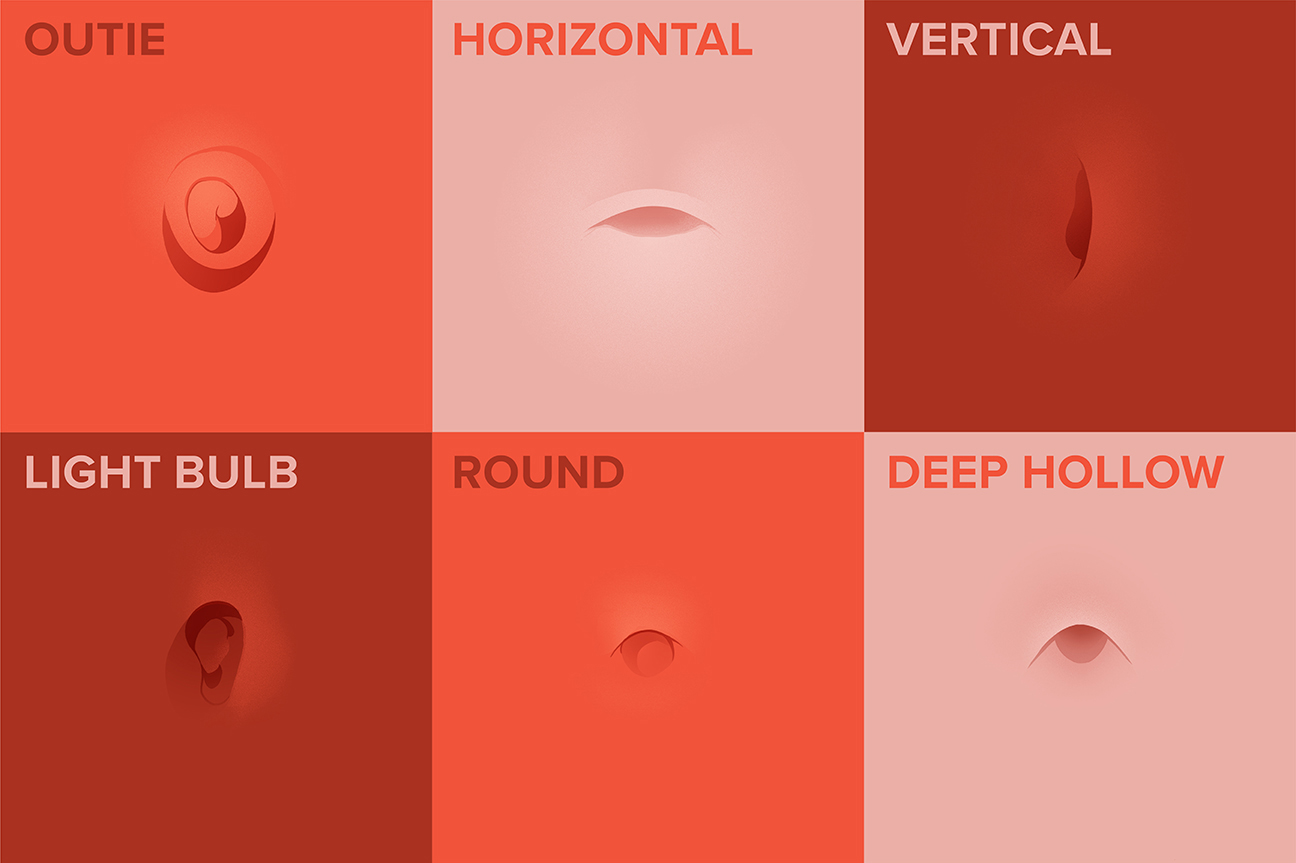 The different types of belly buttons?