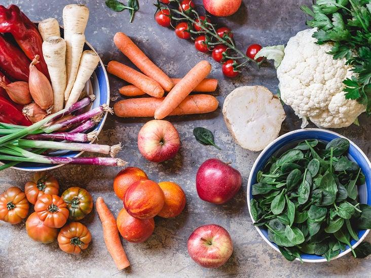 foods to avoid on low gi diet