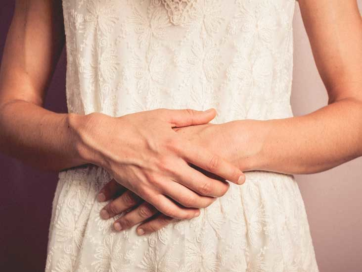 Vaginal Cuff After Hysterectomy Repair Other Risks And More