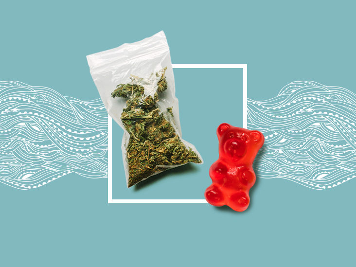 How Do You Feel After Taking The CBD Gummies?