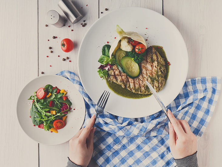 ketogenic diet affect on brain and heart