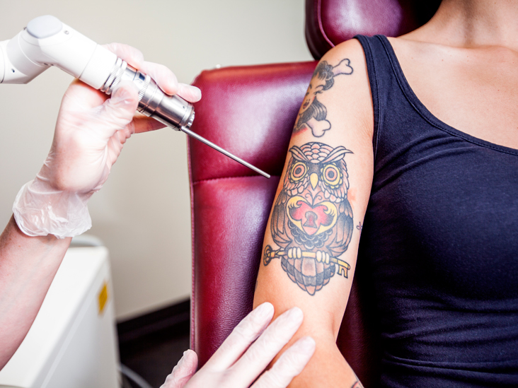Tattoo Risks Body Piercing Health Risks Healthline