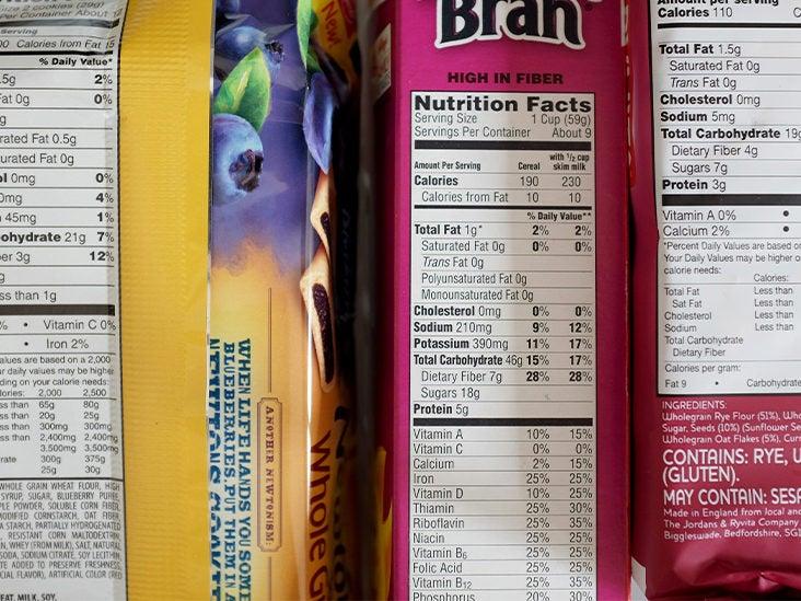 Le granola est-il sain?  Avantages et inconvénients