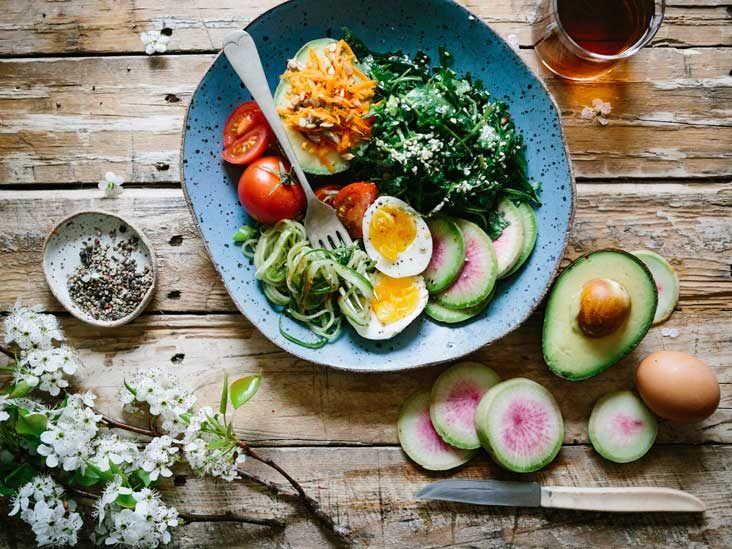 The Mayo Clinic Diet Review Does It Work For Weight Loss
