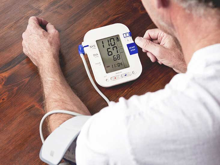 High Blood Pressure: Causes, Symptoms, Medication, Diet, and More