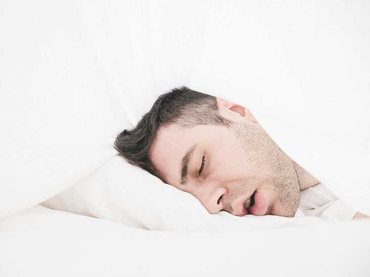 Mouth Breathing: Symptoms, Complications, and Treatments