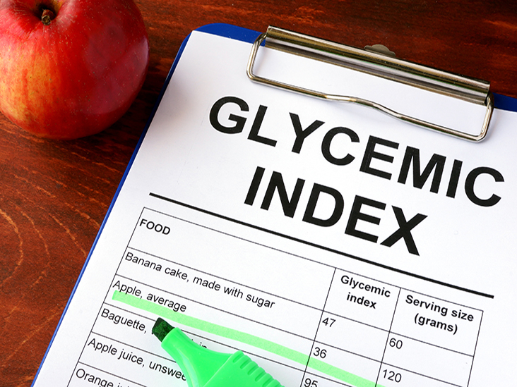 Printable Low Glycemic Index Food List Free Glycemic Index Chart Carb Counting Insulin Chart Glycemic In 2020 Low Glycemic Index Foods Low Glycemic Foods Insulin Index