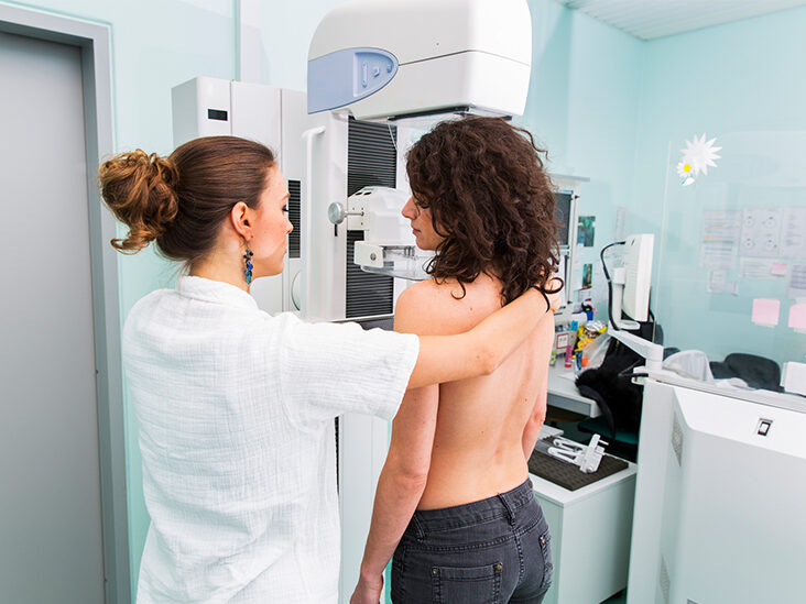 Breast Cancer: Symptoms, Stages, Types and More