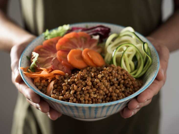 are lentils permissible on keto diet
