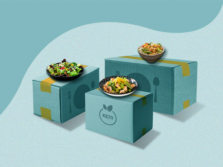 The 12 Best Keto Meal Delivery Services of 2021