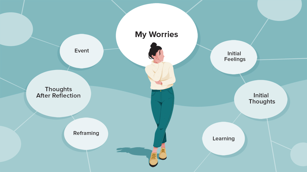 Can a Worry Journal Help You Manage Stress?