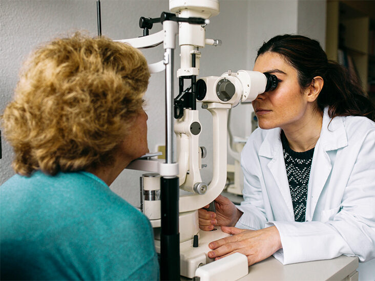 The 4 Stages of Diabetic Retinopathy