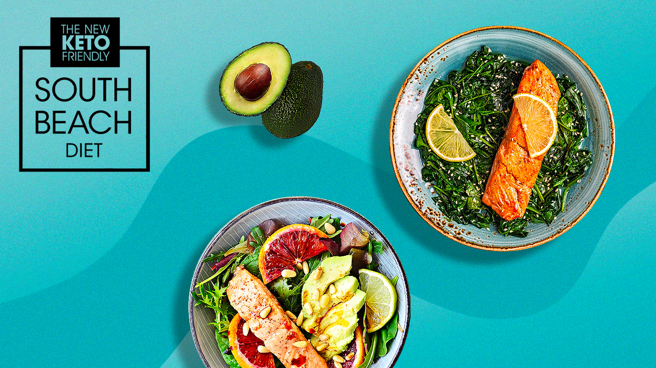 Healthline Keto Meal Plan