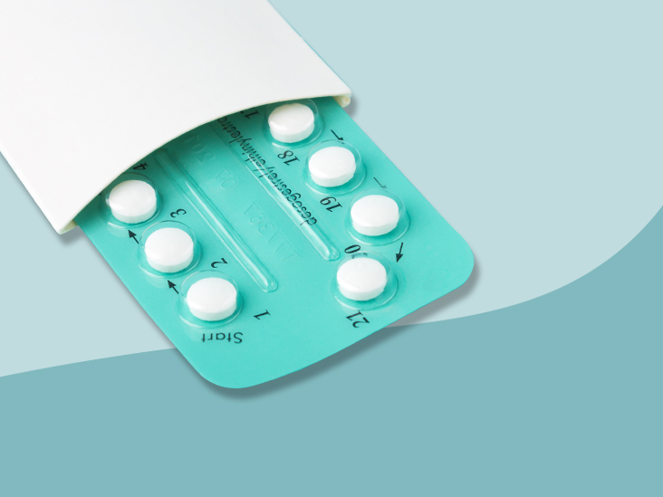 The Best 8 Birth Control Pill Services of 2021