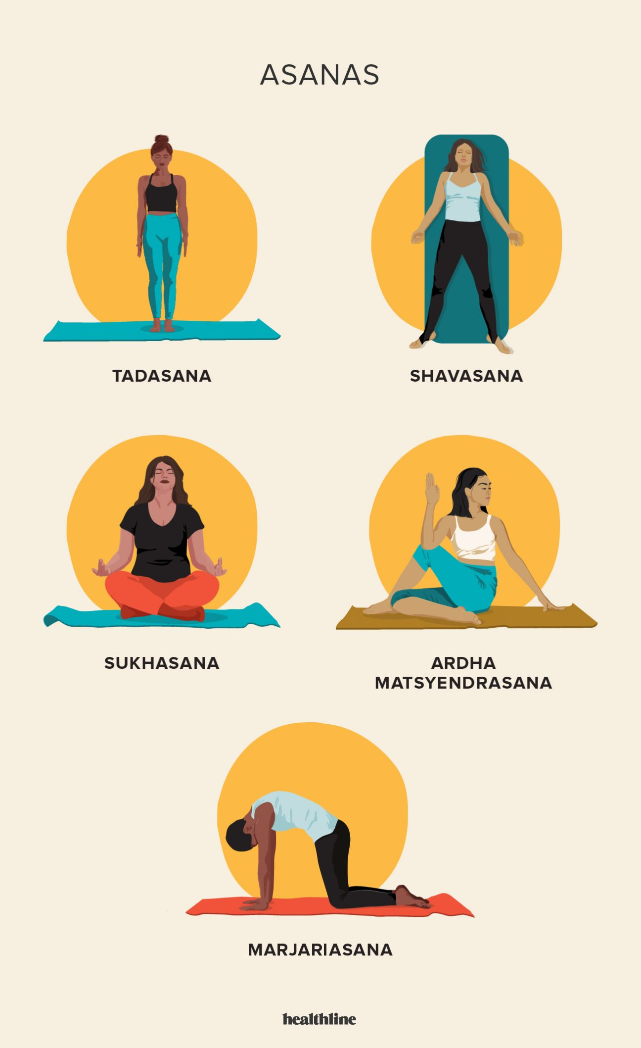 Yoga Poses for COPD