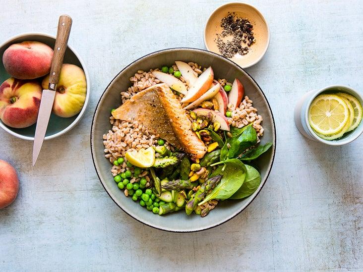 Does the Galveston Diet Help Menopausal Women Lose Weight?
