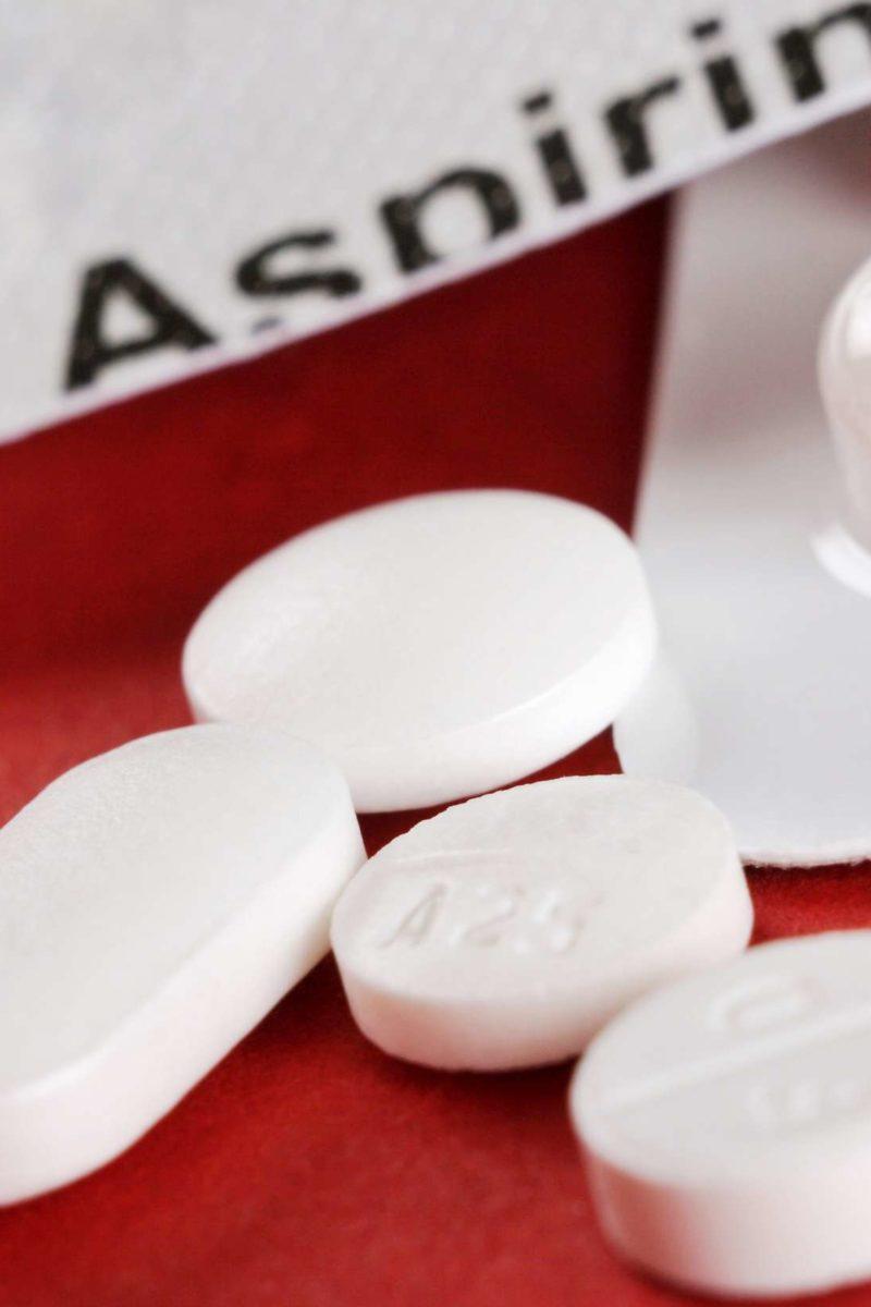 Mixing aspirin and ibuprofen: Safety and risks