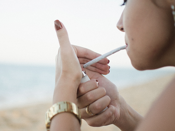 Using Marijuana For Weight Loss